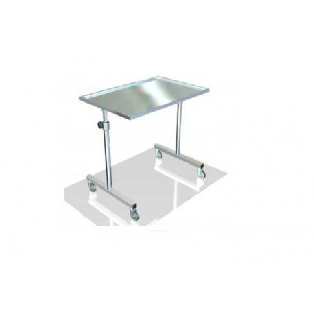 TABLE PONT REF PONT 2015